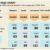 STIPENDI/85 euro: gli aumenti dei contratti degli statali