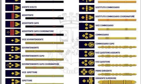 La Polizia di Stato cambia i distintivi di qualifica