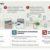 App Immuni: I dati raccolti dall'app cancellati entro la fine del 2020, il Governo vara le regole per la privacy